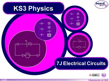 © Boardworks Ltd 2004 1 of 20 © Boardworks Ltd 2005 1 of 41 KS3 Physics 7J Electrical Circuits.