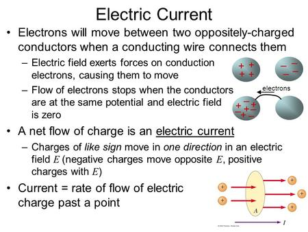 Electric Current Electrons will move between two oppositely-charged conductors when a conducting wire connects them Electric field exerts forces on conduction.