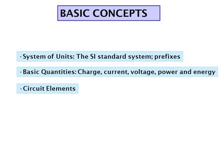 BASIC CONCEPTS System of Units: The SI standard system; prefixes Basic Quantities: Charge, current, voltage, power and energy Circuit Elements.