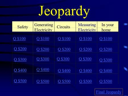 Jeopardy Safety Generating Electricity Circuits In your home Q $100 Q $200 Q $300 Q $400 Q $500 Q $100 Q $200 Q $300 Q $400 Q $500 Final Jeopardy Measuring.