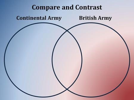 Continental ArmyBritish Army Compare and Contrast.