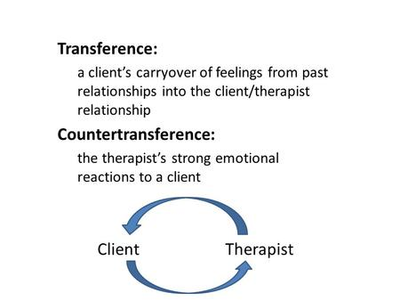 Transference: a client's carryover of feelings from past relationships into the client/therapist relationship Countertransference: the therapist's strong.