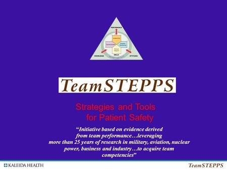 ". Strategies and Tools for Patient Safety ""Initiative based on evidence derived from team performance…leveraging more than 25 years of research in military,"