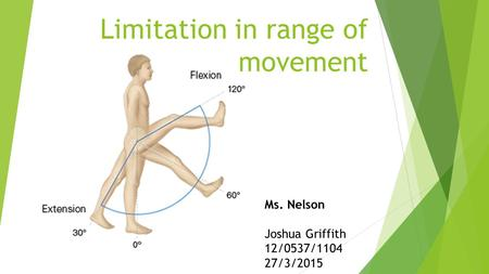Ms. Nelson Joshua Griffith 12/0537/1104 27/3/2015 Limitation in range of movement.