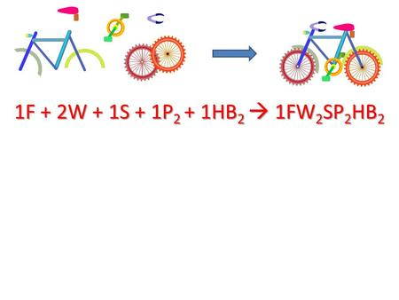1F + 2W + 1S + 1P 2 + 1HB 2  1FW 2 SP 2 HB 2. How many bikes could we make, theoretically, if we have 8 wheels? How many bikes could we make, theoretically,