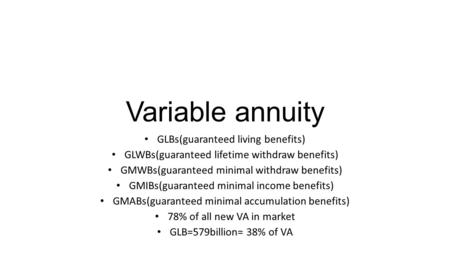 Variable annuity GLBs(guaranteed living benefits)