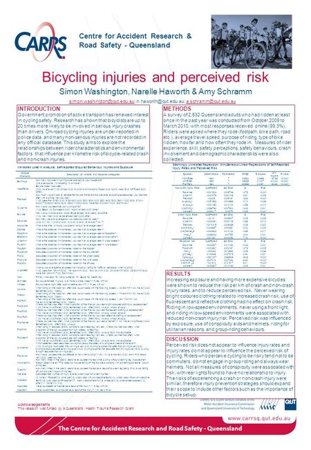 Bicycling injuries and perceived risk Simon Washington, Narelle Haworth & Amy Schramm The Centre for Accident Research and Road Safety - Queensland Acknowledgements.