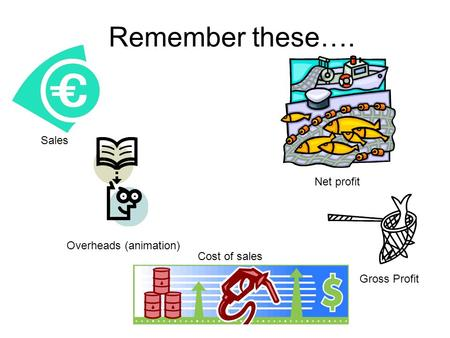 Remember these…. Net profit Gross Profit Cost of sales Sales Overheads (animation)