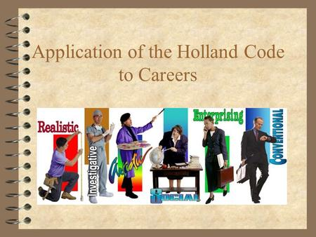 Application of the Holland Code to Careers. What is Your Holland Code? Realistic - doer Hands On Investigative - thinker Writing and Analyzing Artistic.