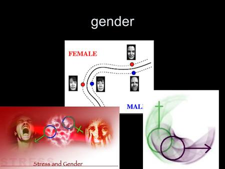 Gender. Refers to the SOCIAL characteristics that distinguish the sexes.