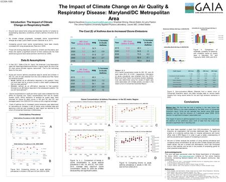 The Impact of Climate Change on Air Quality & Respiratory Disease: Maryland/DC Metropolitan Area Alpana Kaushiva Shadrian.