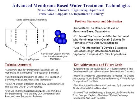 Advanced Membrane Based Water Treatment Technologies Sohail Murad, Chemical Engineering Department Prime Grant Support: US Department <strong>of</strong> Energy Problem.