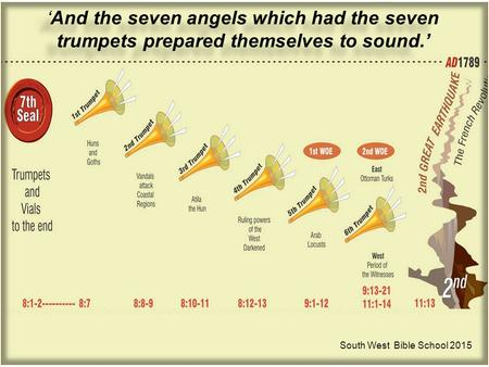 'And the seven angels which had the seven trumpets prepared themselves to sound.' South West Bible School 2015.
