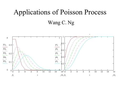 Applications of Poisson Process Wang C. Ng. Telephone traffic Pure chance traffic: Independent random events (memoryless). Stationary: Busy/peak hours.