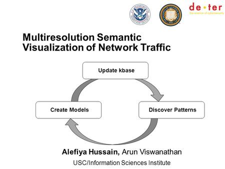 Multiresolution Semantic Visualization of Network Traffic Alefiya Hussain, Arun Viswanathan USC/Information Sciences Institute Discover PatternsCreate.