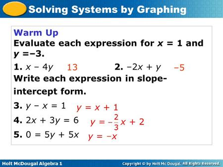 Holt McDougal Algebra 1 Solving Systems by Graphing Warm Up Evaluate each expression for x = 1 and y =–3. 1. x – 4y 2. –2x + y Write each expression in.