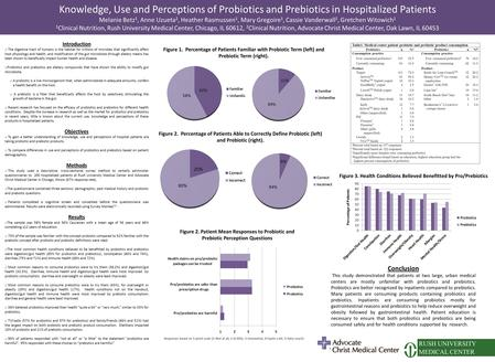Knowledge, Use and Perceptions of Probiotics and Prebiotics in Hospitalized Patients Melanie Betz 1, Anne Uzueta 2, Heather Rasmussen 1, Mary Gregoire.