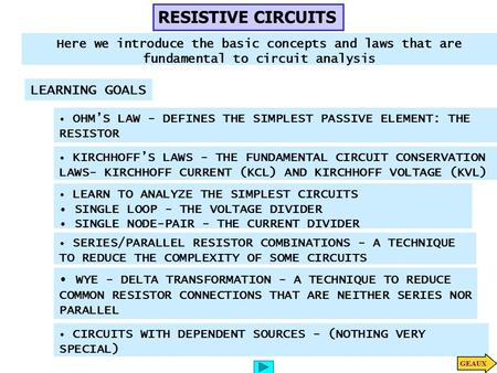 RESISTIVE CIRCUITS Here we introduce the basic concepts and laws that are fundamental to circuit analysis LEARNING GOALS OHM'S LAW - DEFINES THE SIMPLEST.