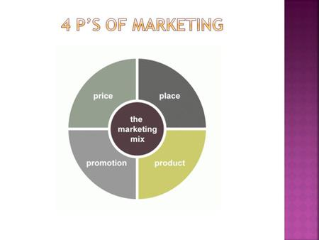 4 P's of Marketing.