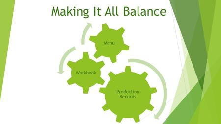 Making It All Balance Production Records Workbook Menu.