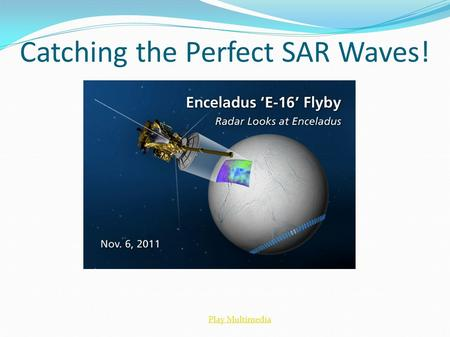 Catching the Perfect SAR Waves! Play Multimedia. Outline Wave Basics Electromagnetic Spectrum Tour Radio Detection And Ranging (Radar) SAR vs. ISAR Applications.