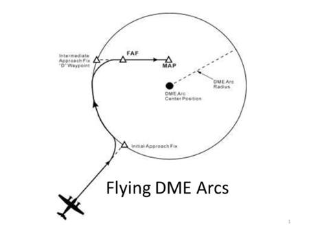 Flying DME Arcs.