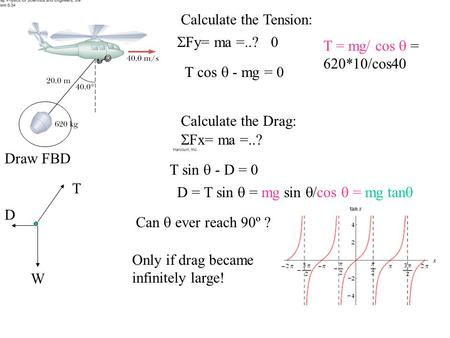 Calculate the Tension:  Fy= ma =..? 0 T cos  - mg = 0 T = mg/ cos  = 620*10/cos40 Calculate the Drag:  Fx= ma =..? T sin  - D = 0 D = T sin  = mg.