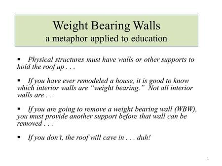 1 Weight Bearing Walls a metaphor applied to education  Physical structures must have walls or other supports to hold the roof up...  If you have ever.