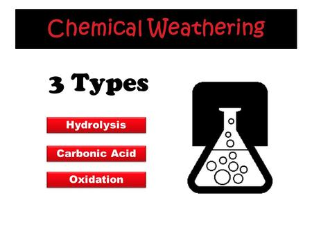 Chemical Weathering 3 Types Hydrolysis Carbonic Acid Oxidation.