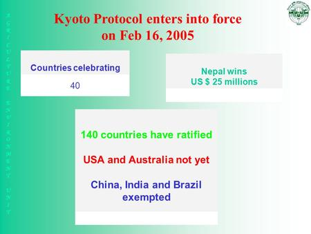 AGRICULTURE ENVIRONMENT UNITAGRICULTURE ENVIRONMENT UNIT Kyoto Protocol enters into force on Feb 16, 2005 Countries celebrating 40 140 countries have ratified.