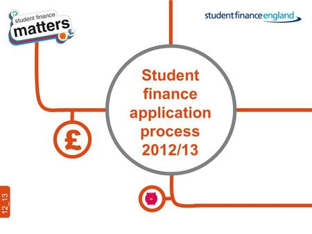 £ 12_13 Student finance application process 2012/13.