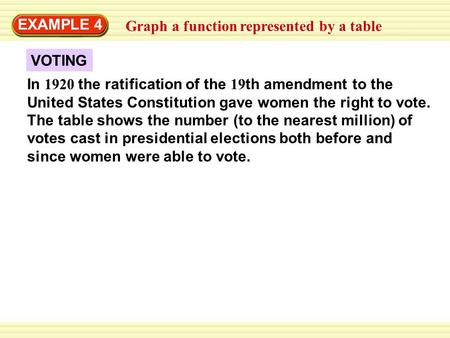 Graph a function represented by a table EXAMPLE 4 VOTING In 1920 the ratification of the 19 th amendment to the United States Constitution gave women the.