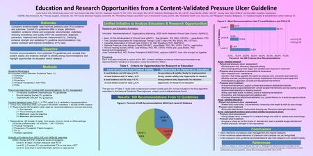 Education and Research Opportunities from a Content-Validated Pressure Ulcer Guideline Laura Bolton PhD, FAPWCA Adj Assoc Prof 1 Sue Girolami RN, BSN,