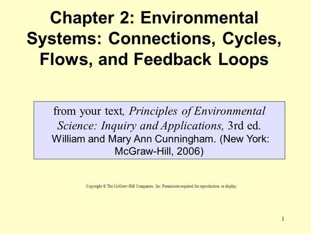 from your text, Principles of Environmental