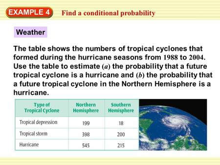 EXAMPLE 4 Find a conditional probability Weather The table shows the numbers of tropical cyclones that formed during the hurricane seasons from 1988 to.