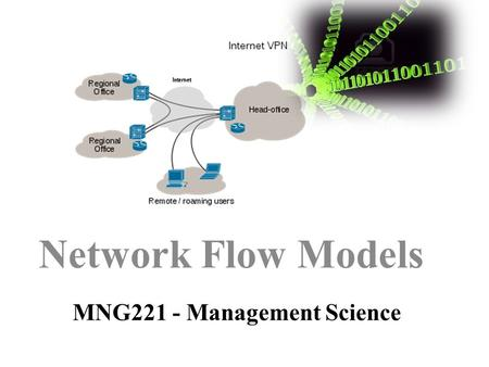 MNG221 - Management Science