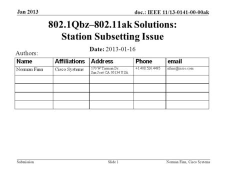 Submission doc.: IEEE 11/13-0141-00-00ak Jan 2013 Norman Finn, Cisco SystemsSlide 1 802.1Qbz–802.11ak Solutions: Station Subsetting Issue Date: 2013-01-16.