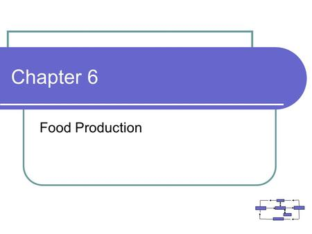 Chapter 6 Food Production. Foodservice Organizations, 5th edition Spears & Gregoire ©2004 Pearson Education, Inc. Upper Saddle River, New Jersey 07458.