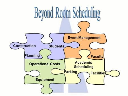 Parking Students Construction Operational Costs Planning Facilities Faculty Academic Scheduling Event Management Equipment.