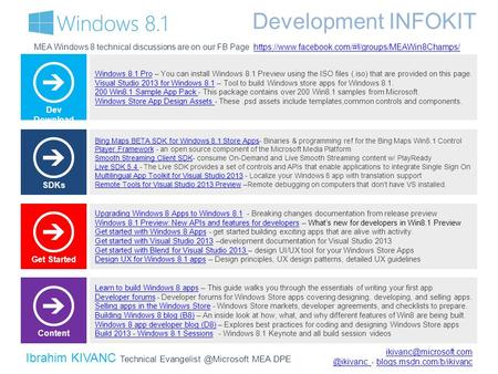 Windows 8.1 ProWindows 8.1 Pro – You can install Windows 8.1 Preview using the ISO files (.iso) that are provided on this page. Visual Studio 2013 for.