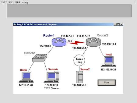 IST 228\Ch5\IP Routing1. 2  Review of Chapter 4 Start the router simulator. You will see the prompt Router>. This is the user mode prompt. Change the.