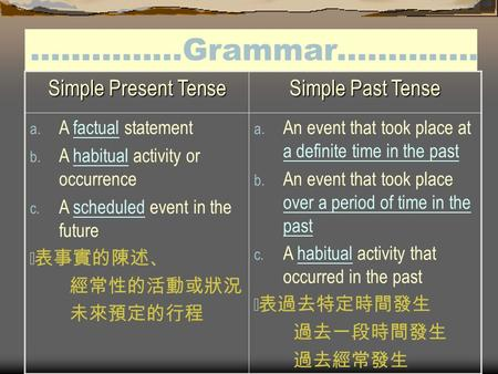 ……………Grammar………….. Simple Present Tense Simple Past Tense a. A factual statement b. A habitual activity or occurrence c. A scheduled event in the future.