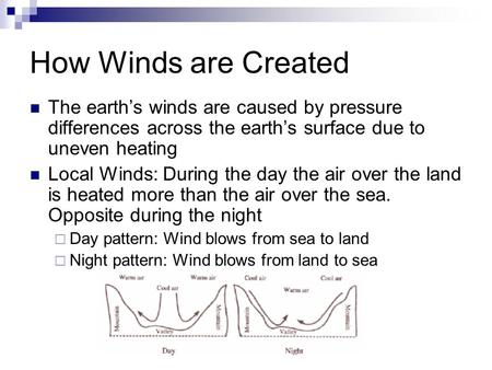 How Winds are Created The earth's winds are caused by pressure differences across the earth's surface due to uneven heating Local Winds: During the day.