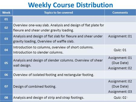 Weekly Course Distribution WeekTopics to be coveredComments 01 02 Overview one-way slab. Analysis and design of flat plate for flexure and shear under.