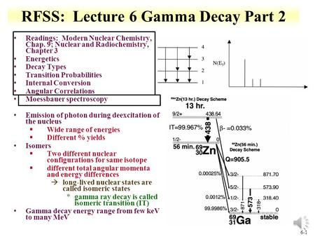 6-1 RFSS: Lecture 6 Gamma Decay Part 2 Readings: Modern Nuclear Chemistry, Chap. 9; Nuclear and Radiochemistry, Chapter 3 Energetics Decay Types Transition.