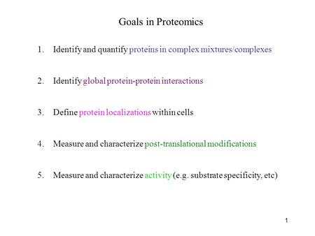 Goals in Proteomics 1.Identify and quantify proteins in complex mixtures/complexes 2.Identify global protein-protein interactions 3.Define protein localizations.