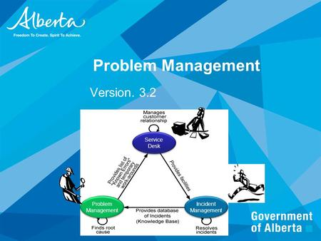 Problem Management Version. 3.2 Problem Management Service Desk