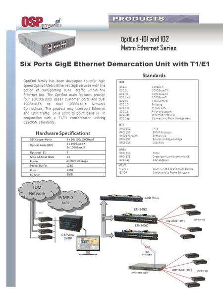 OptiEnd -101 and 102 Metro Ethernet Series Six Ports GigE Ethernet Demarcation Unit with T1/E1 OptiEnd family has been developed to offer high speed Optical.
