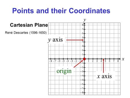 Points and their Coordinates