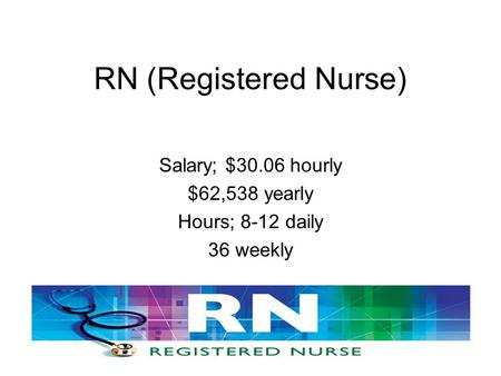 RN (Registered Nurse) Salary; $30.06 hourly $62,538 yearly Hours; 8-12 daily 36 weekly.